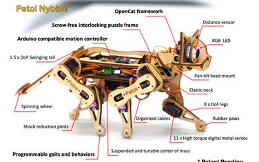 Nybble 机器猫