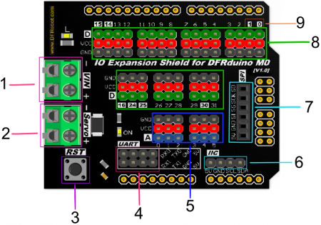 IO_Shield_for_DFRduino_M0_V11.png