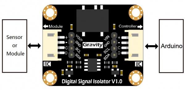 DFR0565_connector.jpg