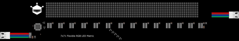 7x71 Flexible RGB LED Matrix